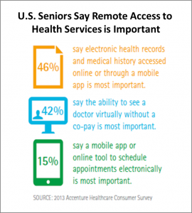 Accenture senior survey_11.25.2013